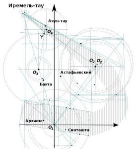 геодезия Полоза
