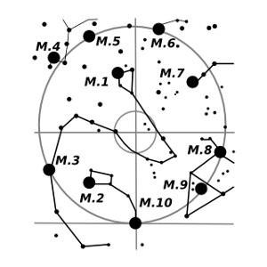 астрономия кольца менгиров